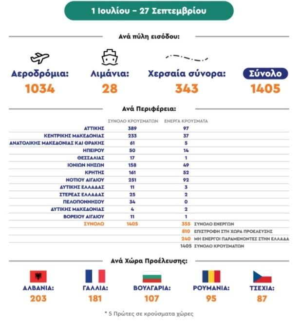 EpirusPost • Ειδήσεις, Ιωάννινα, Άρτα, Πρέβεζα, Θεσπρωτία • xartis sinora