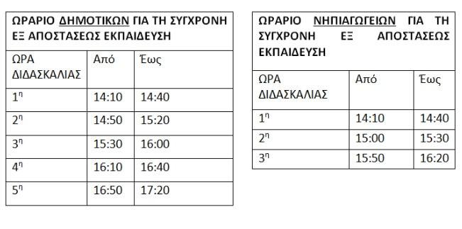 EpirusPost • Ειδήσεις, Ιωάννινα, Άρτα, Πρέβεζα, Θεσπρωτία • pinakas