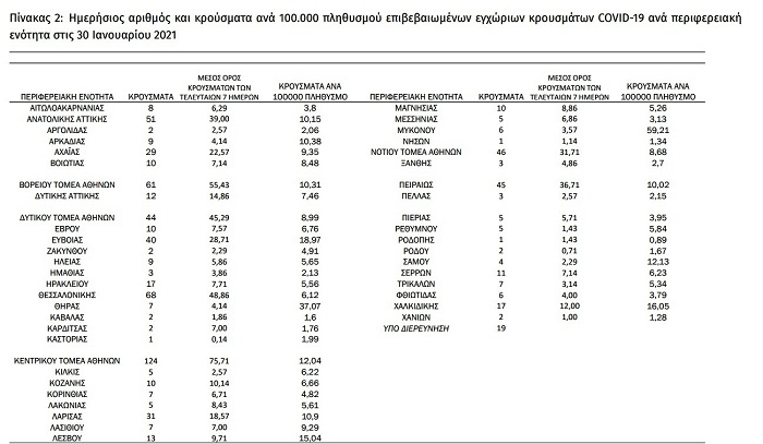 EpirusPost • Ειδήσεις, Ιωάννινα, Άρτα, Πρέβεζα, Θεσπρωτία • krousmata lista