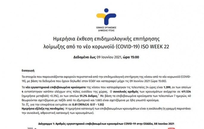 EpirusPost • Ειδήσεις, Ιωάννινα, Άρτα, Πρέβεζα, Θεσπρωτία • eodi ektesi
