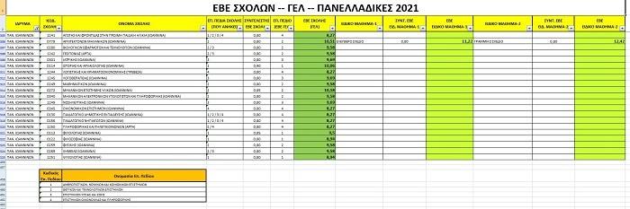 EpirusPost • Ειδήσεις, Ιωάννινα, Άρτα, Πρέβεζα, Θεσπρωτία • eve