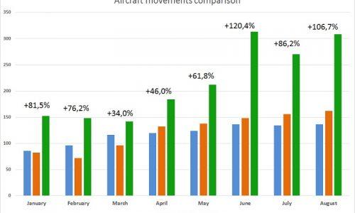 aer_statistika1