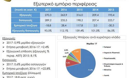 eksagoges-epirus-2018