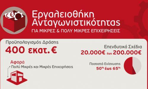 ergaliothiki2-1024x538-1024x538